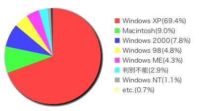 アクセス2.jpg