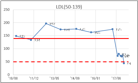 ldl.png