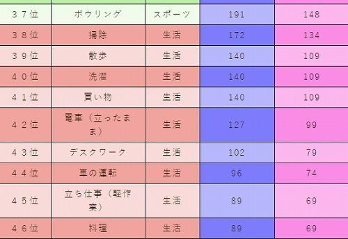 s-rank.jpg