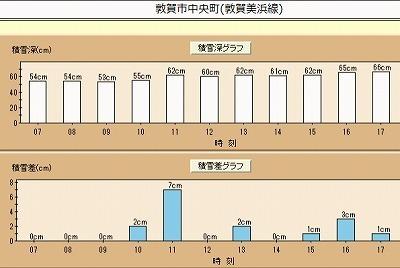 s-yukimichi3.jpg